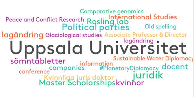 Word cloud Uppsala University