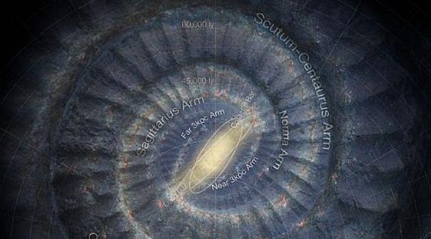 The galaxy Milky Way