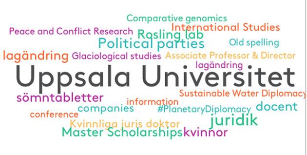 Word cloud Uppsala University